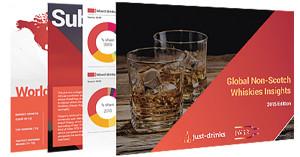 Non-Scotch Whisky Insights 2015