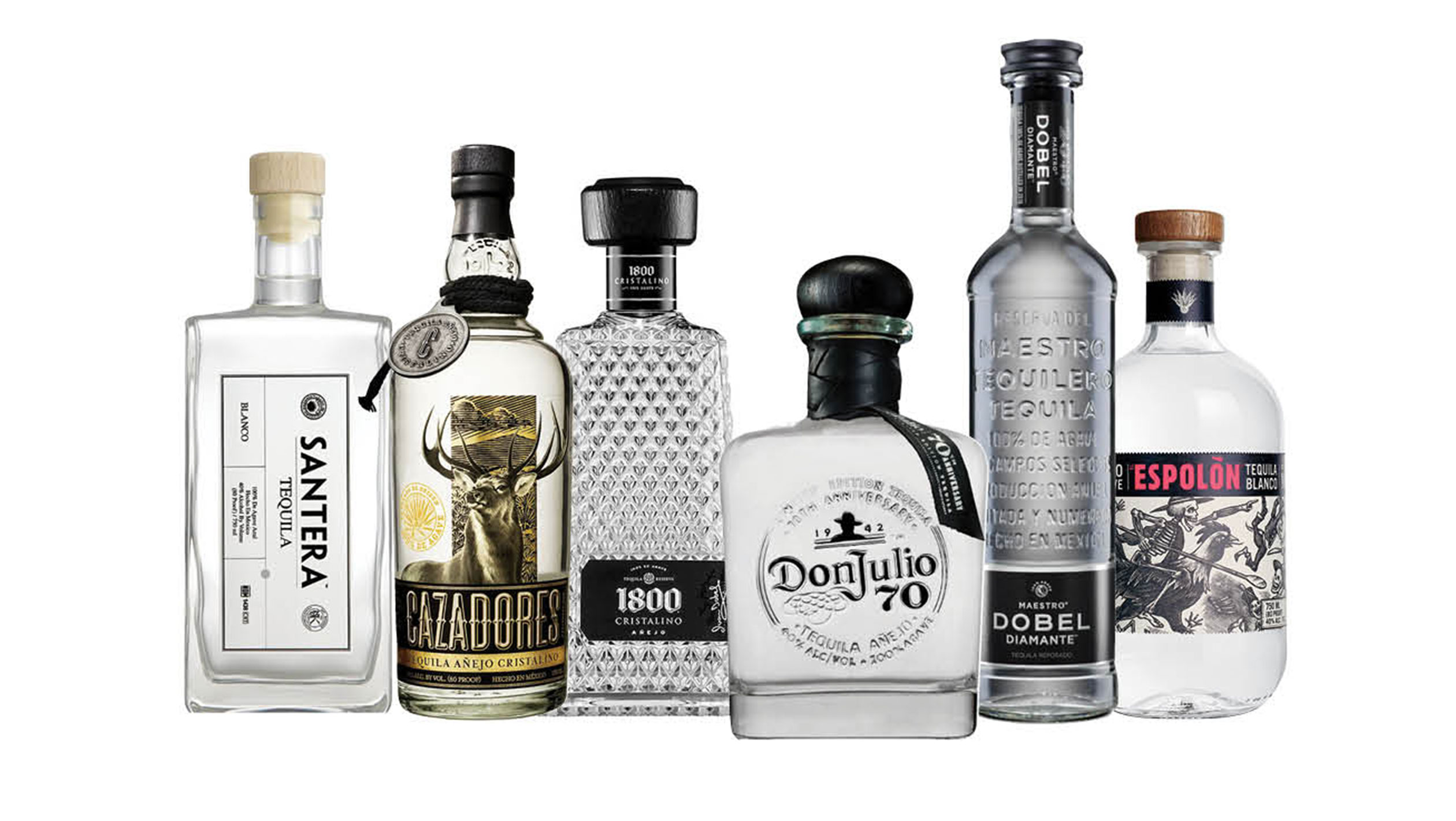 Category Focus: Tequila Today