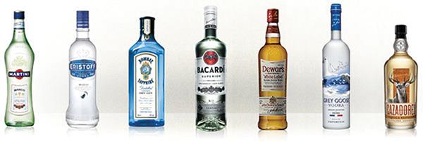 Bacardi Spirits