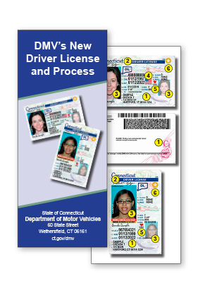 New State Driver Licenses: Keep Sharp on Your Card Game