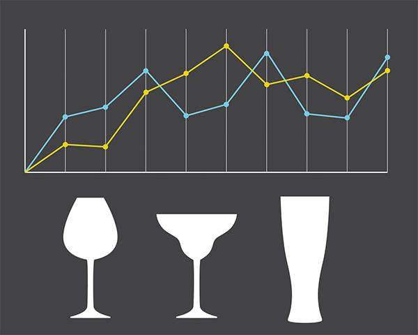 Spirits, Wine See Growth, Beer Decreases Slightly in 2014