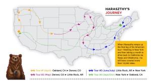 harazathy tour