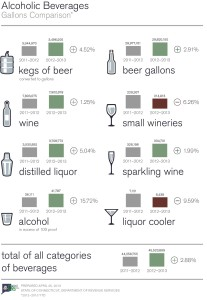 sml alcohol_volume_graphics